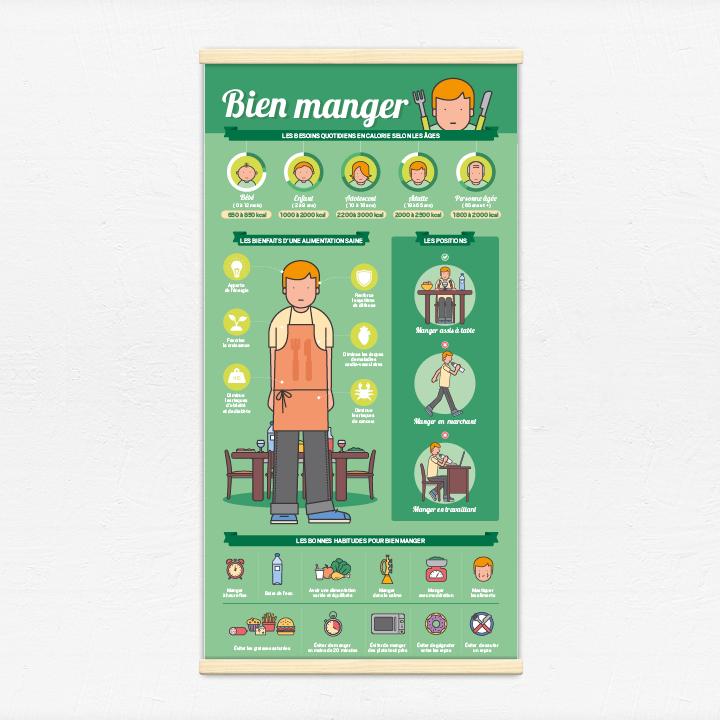 Kakémono décoratif avec l'illustration Bien manger